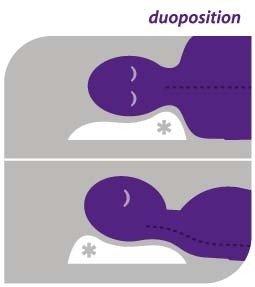 memory schaum ergonomisches kissen duoposition. Black Bedroom Furniture Sets. Home Design Ideas